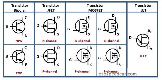 Transistor dan Jenisnya