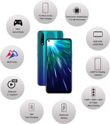 VIVO Z1 Pro Full Specifications - Teams Four