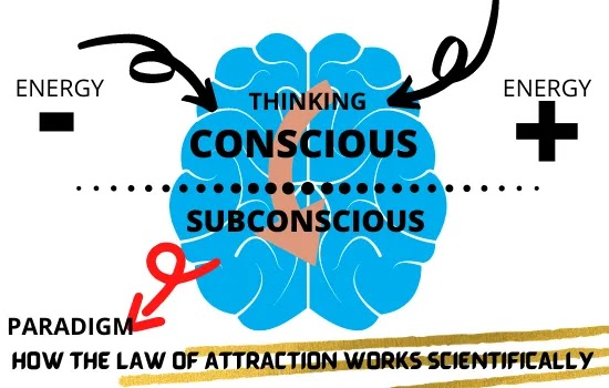 law of attraction works,how the law of attraction works,how law of attraction works,does law of attraction works,do law of attraction works,how does law of attraction works,how does the law of attraction works,is law of attraction works,proof that law of attraction works,how law of attraction works in love