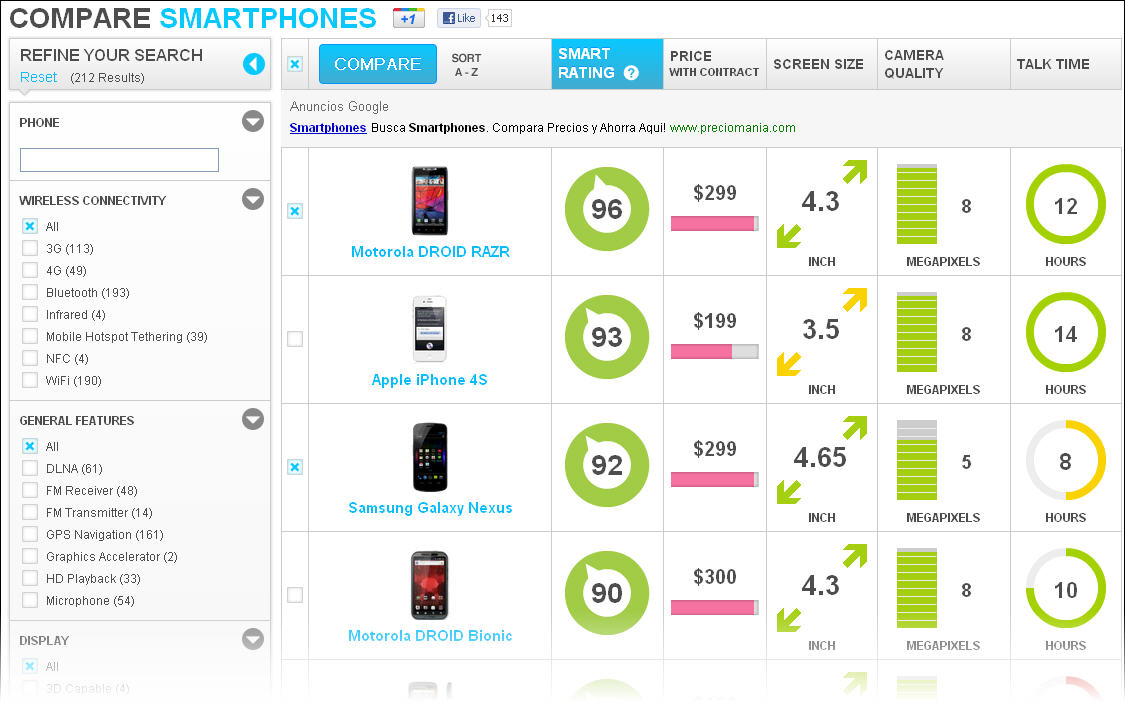 smartphones comparison essay 'mobile device size' is a free online web app for comparing the relative size of various mobile devices one versus the other, including mobile phones and tablets devices choose devices from various manufacturers, including apple, samsung, htc, nokia, motorola, sony ericsson, dell, asus and other vendors.