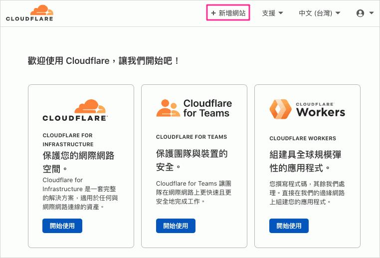 在Cloudflare中新增網站