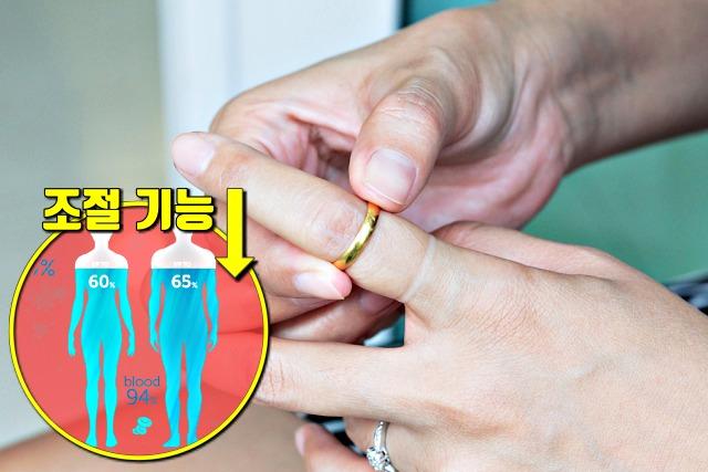 혈액순환이 안되면 나타나는 증상, 반지가 끼어요, 손발붓기, 건강, 팁줌 매일꿀정보