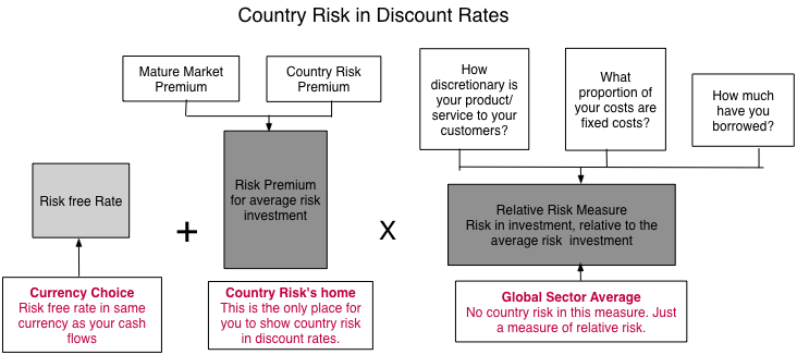 how can risk influence risk premium Their beliefs will undoubtedly influence their attitudes towards the associated time if there is a market risk premium, atomic risk premia increase with aggregate.