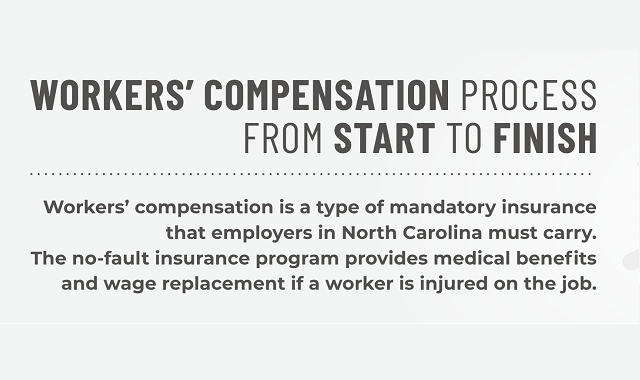 How to achieve worker compensation claim