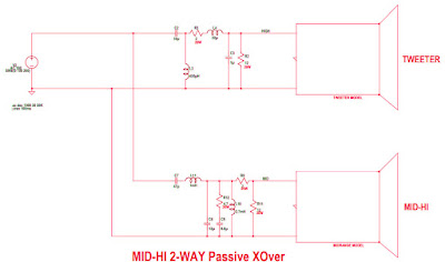 2Way Passive Crossover Mid - Hi