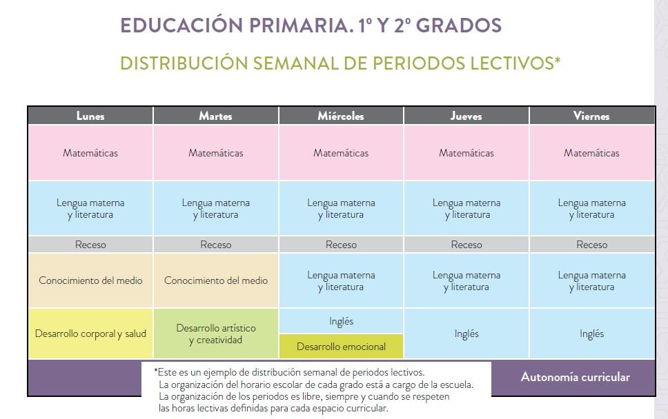 Ejemplo de horario escolar de la propuesta curricular 2016 | aLeXduv3