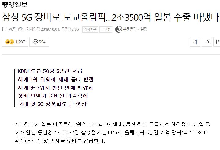 한국산 떡칠한 도쿄 올림픽 - 짤티비