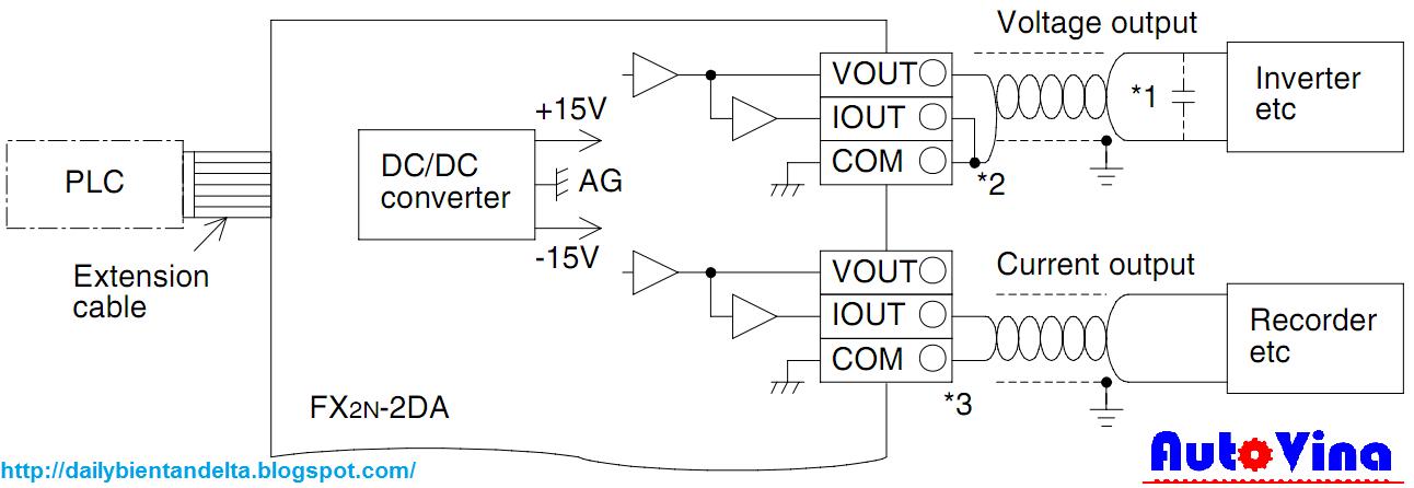 Sơ đồ đấu nối tín hiệu ngõ ra Analog module FX2N-2DA PLC Mitsubishi