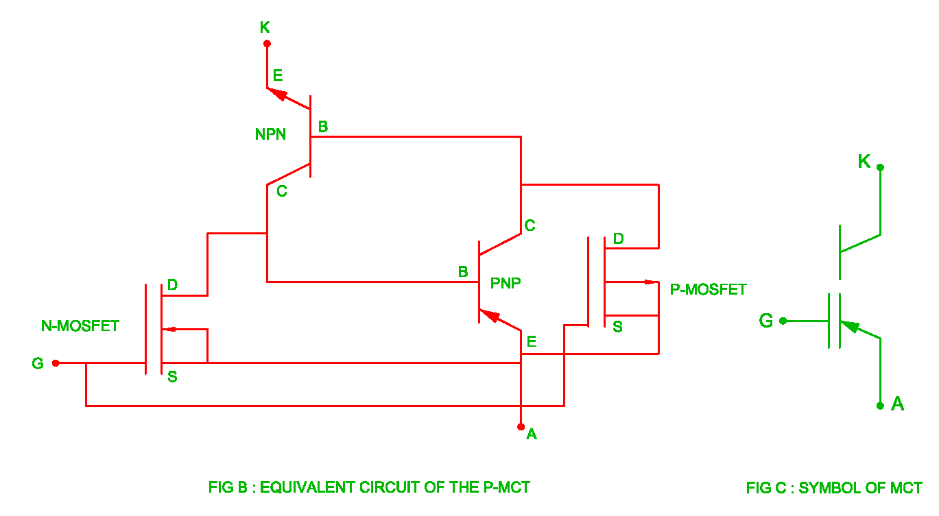 Mos Controlled Thyristors Mct Electrical Revolution P Channel Mosfet Circuit Diagram Equivalent Of The