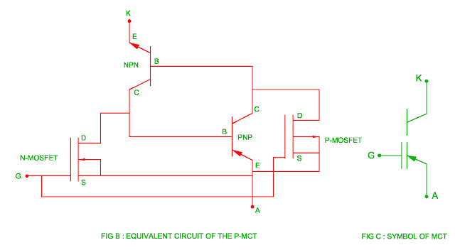 equivalent circuit of the p channel mct