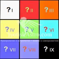 Магический квадрат 3х3