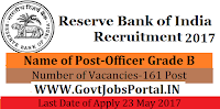 Reserve Bank of India Recruitment 2017– 161 Officers (Grade B)