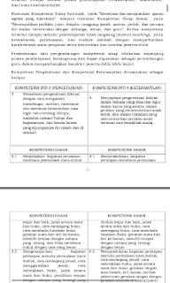 KI KD Kurikulum 2013 Revisi Permendikbud 37 2018