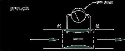 Measuring Flow Using Differential Pressure
