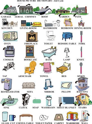 Rey's Primbon: Vocabulary : Around The House