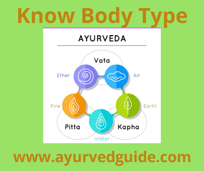 Know Body Type