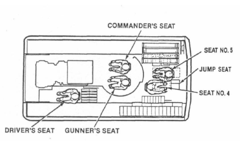 Розміщення екіпажу в БРМ М3