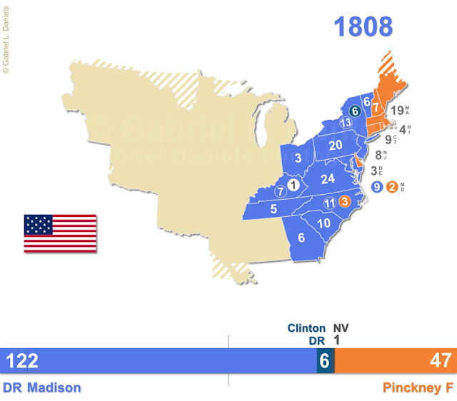 United States of America presidential election of 1808