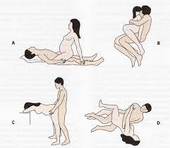 Sex position for fat women