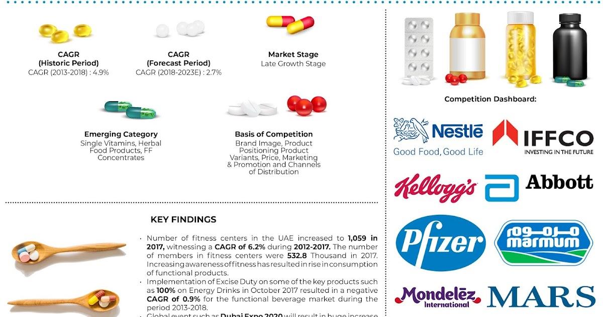 Mumbai News Network Latest News: Title - UAE Nutritional