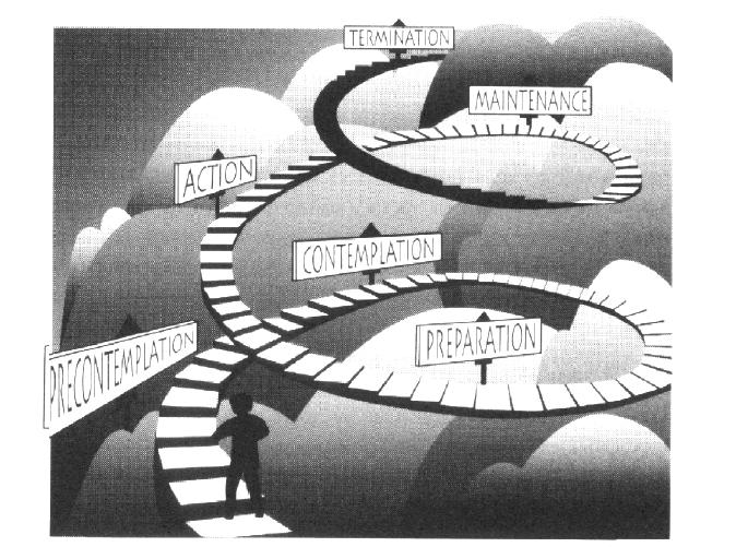 Estadios del cambio (modelo transteórico)