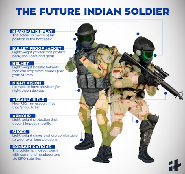 Indian Army's Future Infantry Soldiers To Get Lethal Weapons And Better Protection