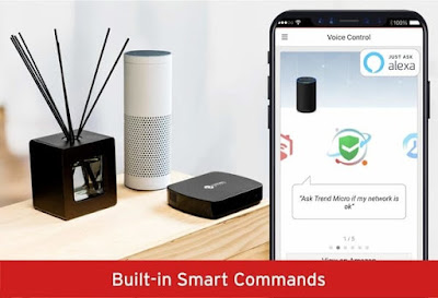 Trend Micro Firewall Device Home Network Security