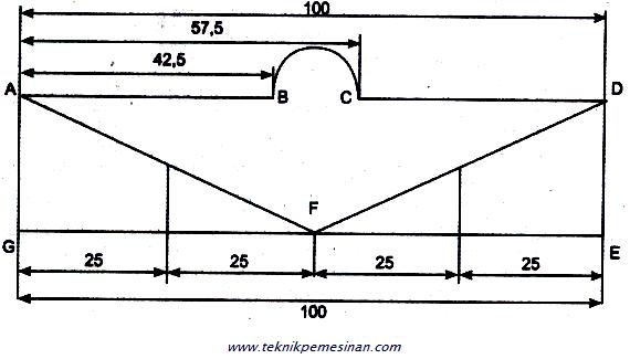 Gambar penerapan Baseline Dimension dan Continue Dimension