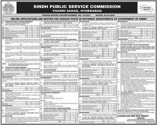 spsc-jobs-2021-advertisement-no-1-apply-online-via-spsc-website-www-spsc-gov-pk