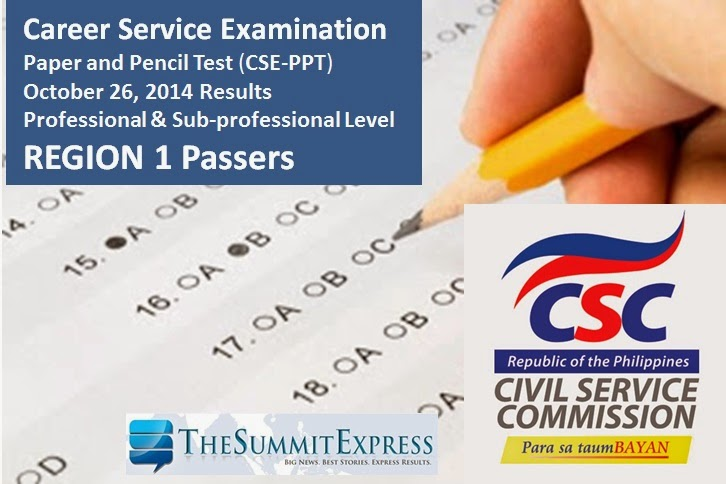 October 2014 Civil Service Exam results (CSE-PPT) Region 1 List of Passers