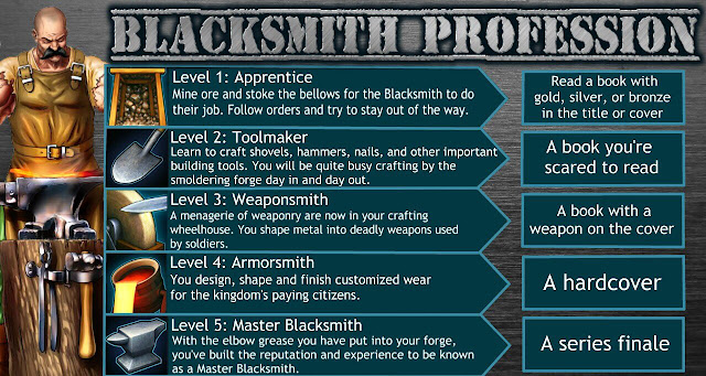 Medieval-A-Thon Prompts - Choose your Profession - Blacksmith