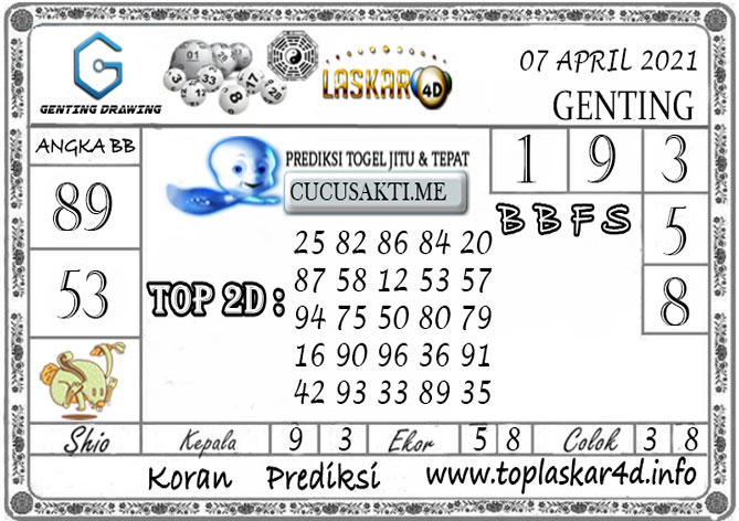 Prediksi GENTING DRAWING LASKAR4D 07 APRIL 2021