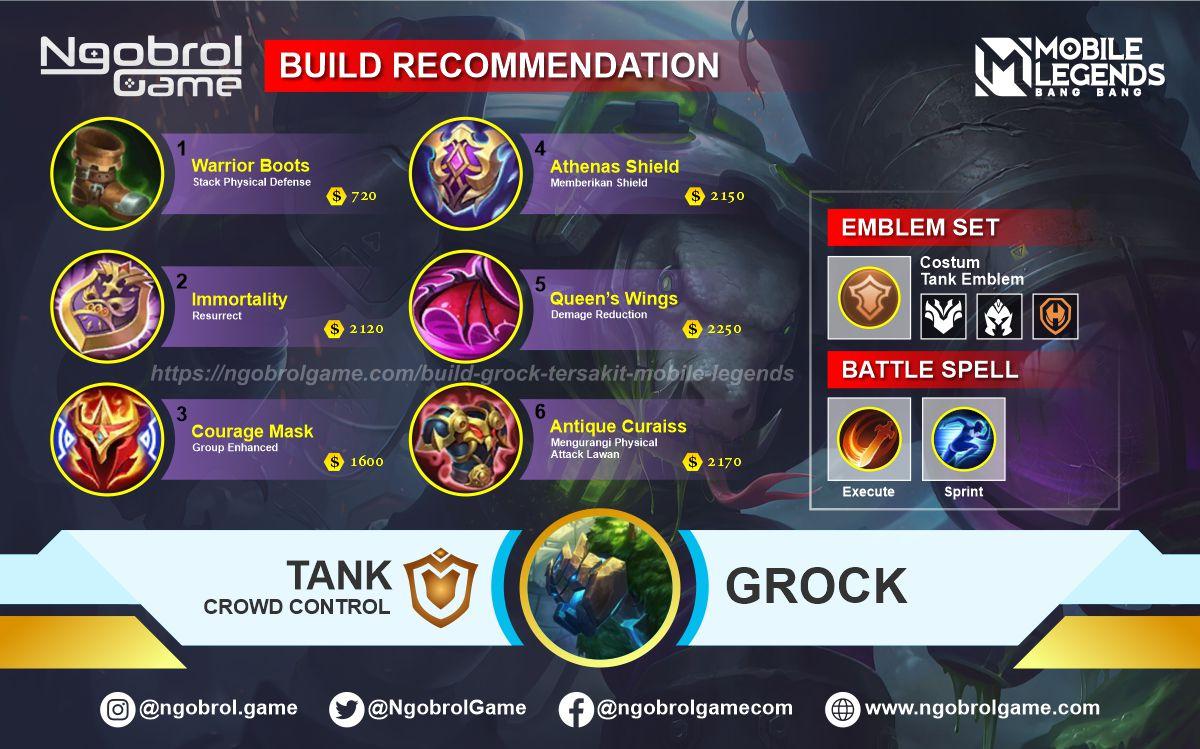 Build Grock Tersakit 2021 Mobile Legends