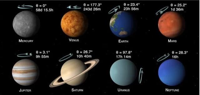 Cuales son los planetas del sistema solar principales