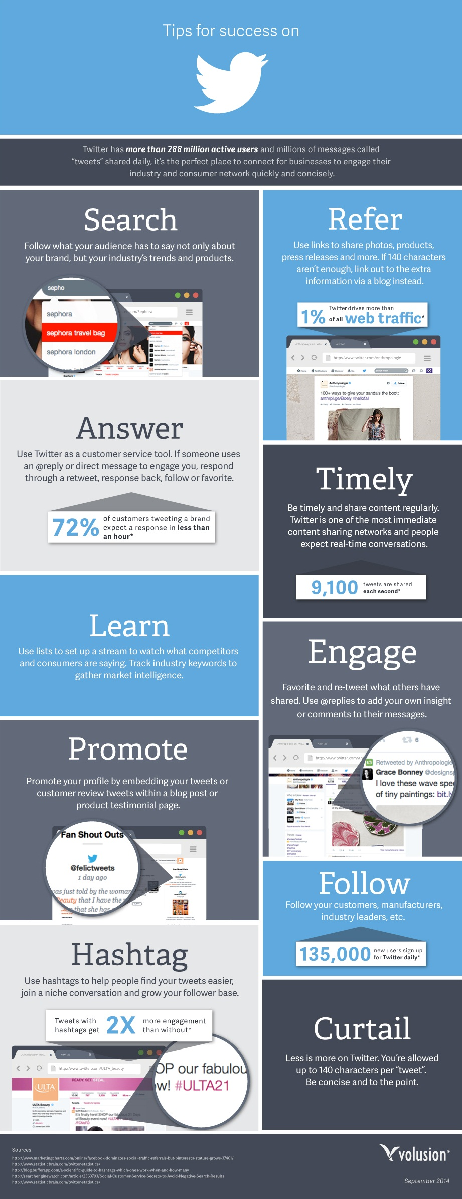 10 Strategic Ways To Increase #Twitter Engagement - #infographic #socialmedia
