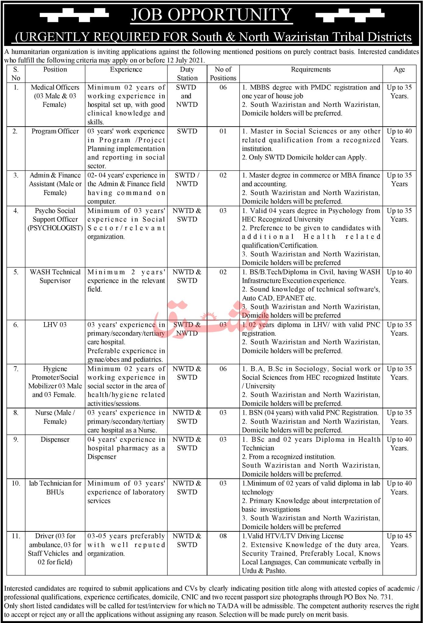 Humanitarian Organization Jobs 2021 in Pakistan