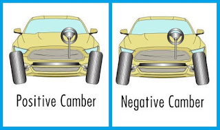 didalam dunia otomotif pastinya anda sudah tidak asing lagi dengan yang namanya spooring  Mengenal Apa Itu Sudut Camber Mobil