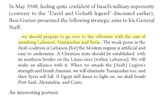 Israel at war with US Congress Bg