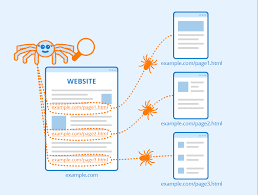 Internal links in On-page SEO