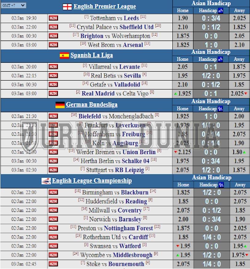 Jadwal Pertandingan Sepakbola Hari Ini, Sabtu Tgl 02 - 03 Januari 2021