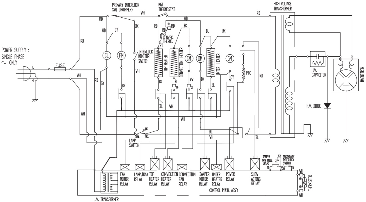 oven wiring schematic daewoo koc154k9a27 microwave oven circuit diagram how to circuit check procedure 1 low voltage transformer check