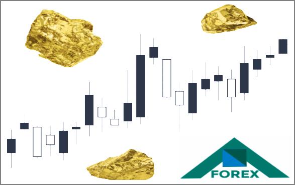 تحليل الذهب مابين مستويات 1803-1763 على المدى القصير