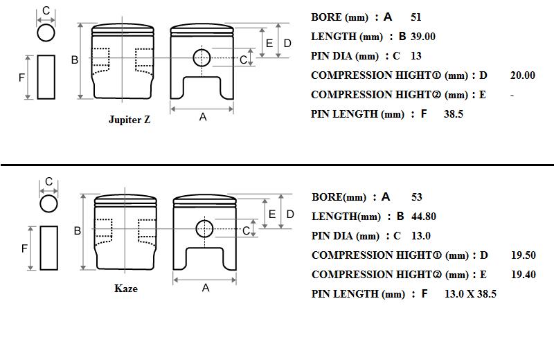 Piston Kaze in Jupiter Z | Motor Cycle