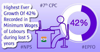 Minimum-Wages-7thCPC-NPS