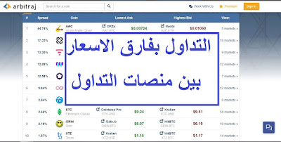 التداول باستغلال فرق الاسعار بين منصات العملات الرقمية و شرح موقع  Arbitraj  اربيتراج