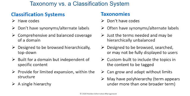 Taxonomies vs. Classification Systems Comparison Table