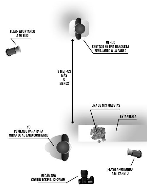 La técnica de la perspectiva forzada - Esquema