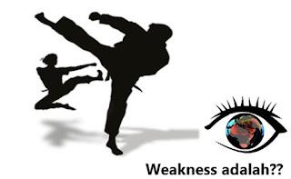 Weakness Adalah