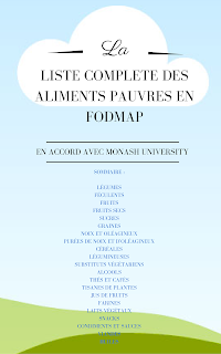 liste aliments pauvres en FODMAP en accord avec Monash University