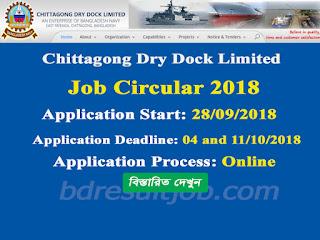 Chittagong Dry Dock Limited Job Circular 2018